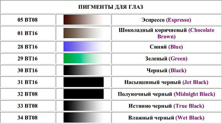палитра biotouch-pigments-for-the-eyes